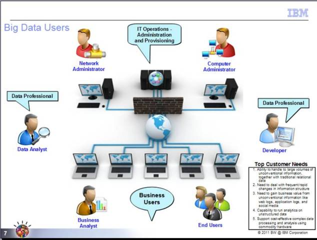 big data_cloud computing (14)