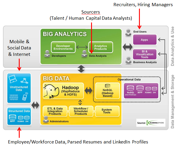big data_cloud computing (3)
